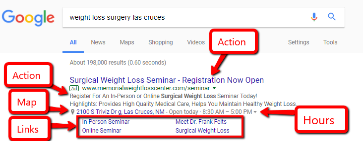 Weight Loss Surgery Center Case Study