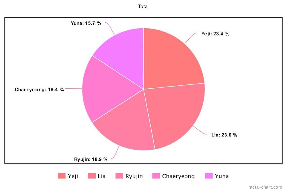 meta-chart - 2021-09-24T125858.615