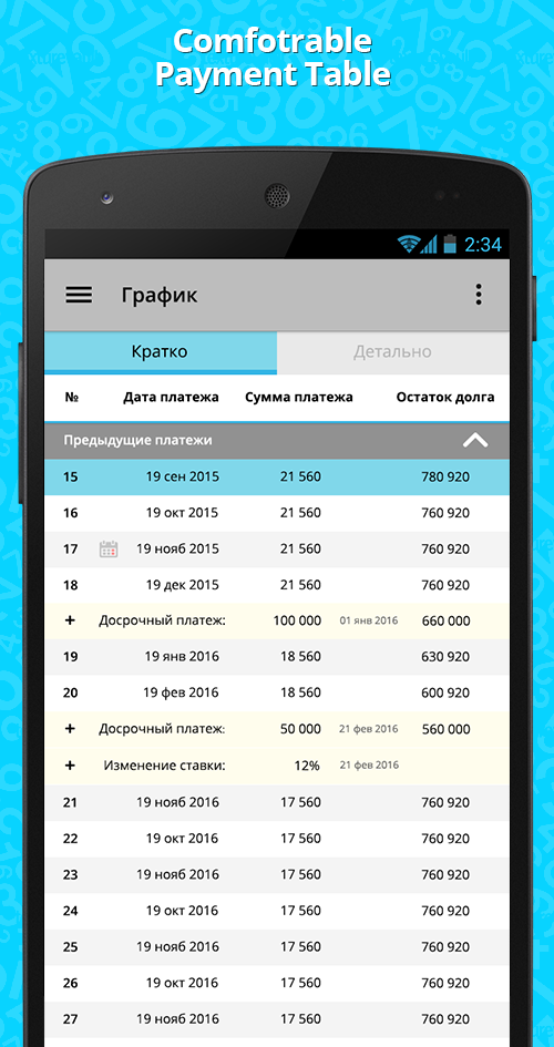 Loan calculator PRO Screenshot 2