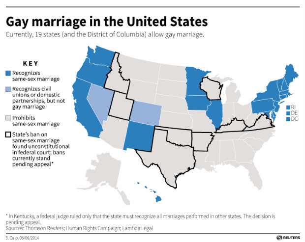 gay-marriage-chart.jpg
