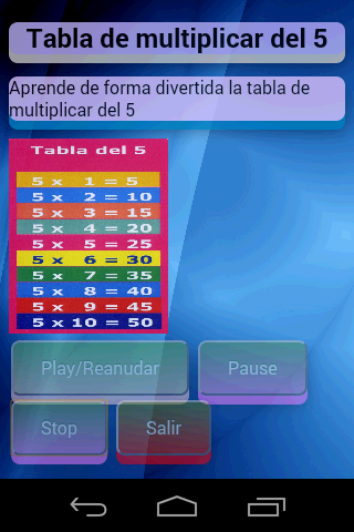 Cuento educativo tabla del 5