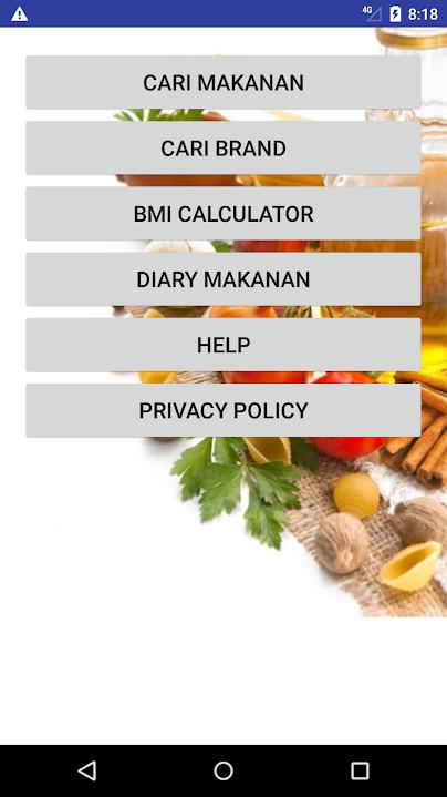 Kupas Tuntas Setajam Silet Edisi Kalori, Berat Badan, dan Penghitungannya