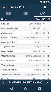 Paraguay Football League - Copa TIGO Primera - náhled