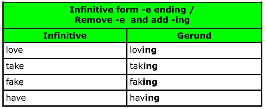 Infinitive form ending infinitives in gerunds