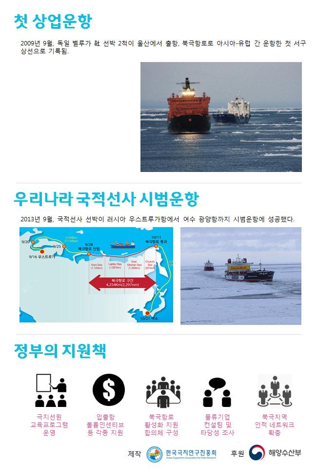 북극항로 인포그래픽3