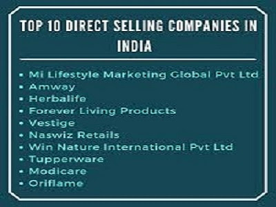 Mi Lifestyle Global Marketing Private Limited