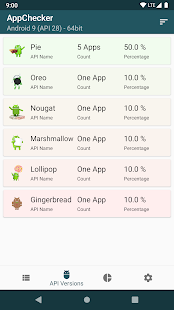 AppChecker - List APIs of Apps Screenshot