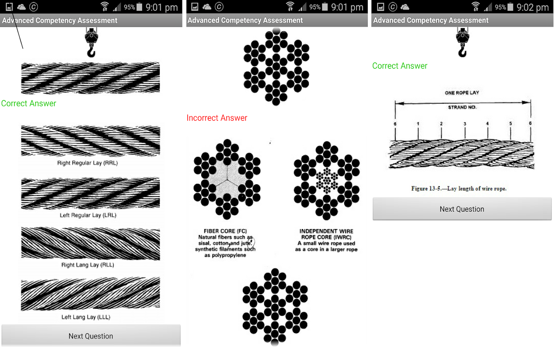 Comfortable Wire Choker Load Chart D W Allis Engine Diagram