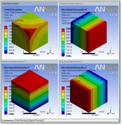 ANSYS - Перемещения от теплового расширения при нагреве тела на 100 °С