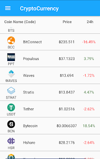 CryptoCurrency - Bitcoin Price - náhled