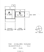 Photo: Layout of the Collins House showing the oldest section labeled B and the newer section labeled A. Morrell, et al., 1982, Cultural Resource Survey of the Historic Collins House and the Marcal Paper Company Property Bloomfield, Essex County, New Jersey.