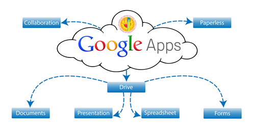 how to make a google apps for education account
