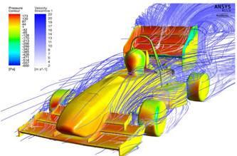 ANSYS CFD-расчёт автомобиля в целом при прохождении поворота