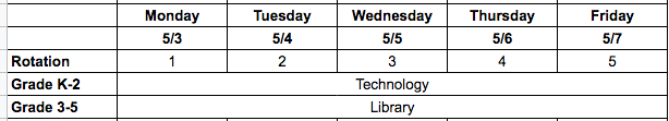 chart for rotation schedule
