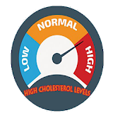 Download high cholesterol levels Free