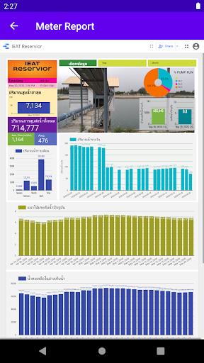 Meter Report screenshot 4