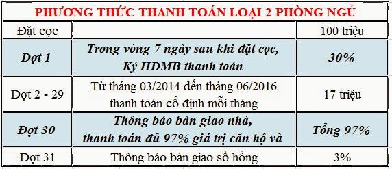 Can ho Hoang Anh Thanh Binh