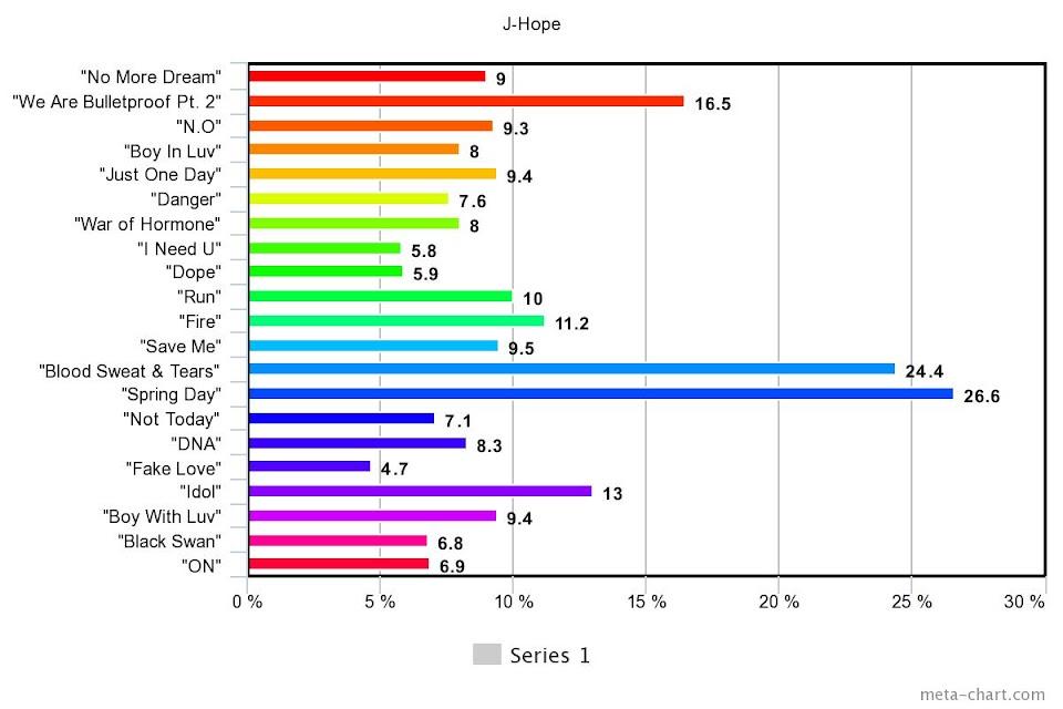 meta-chart (99)