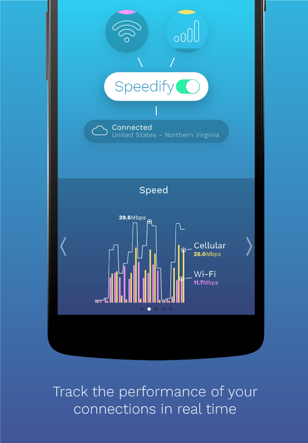 Speedify VPN - Unlimited Secure VPN- screenshot