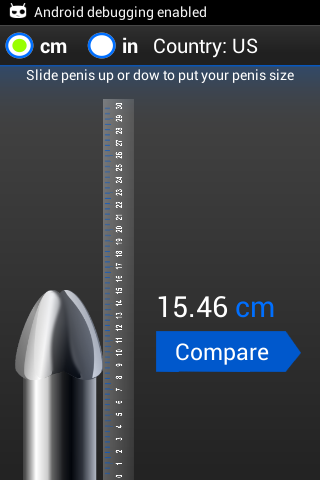 Best way to compare your penis