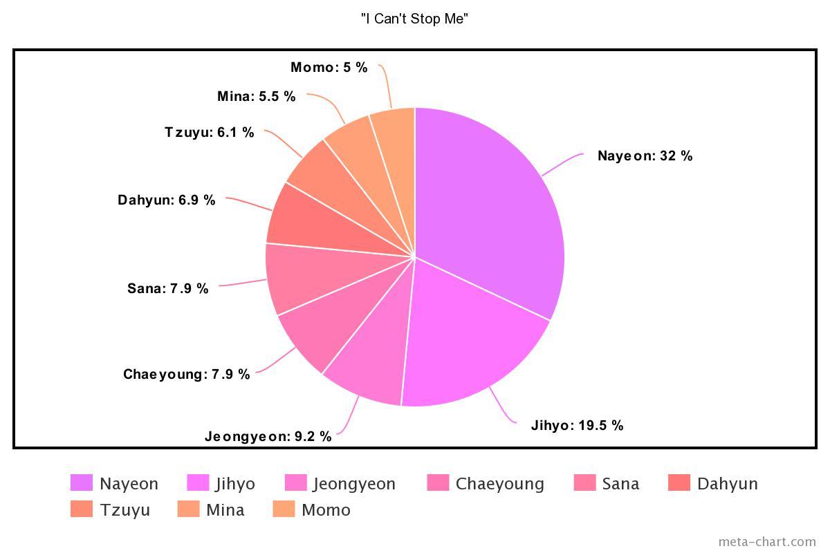 meta-chart - 2021-01-11T205834.882