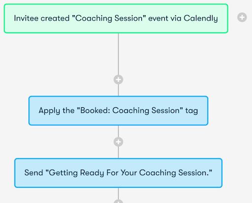 Drip and Calendly Integration Screenshot