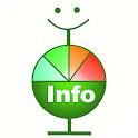 FiTest Info icon