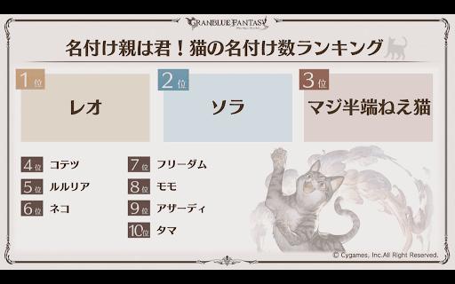 猫の名付け数ランキング