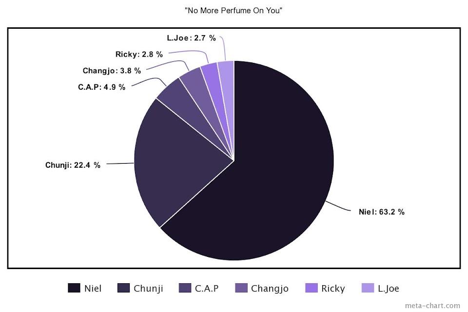 meta-chart (90)