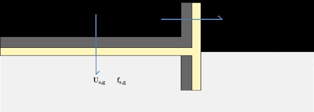 Photo: Systemskizze der erdberührten Bodenplatte mit entsprechenden Wärmedurchgangskoeffizienten und Temperaturkorrekturfaktoren als Grundlage für die Näherungsberechnung laut ÖNORM B 8110-6