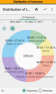 Budget Blitz Pro - money tracking and planning- screenshot thumbnail