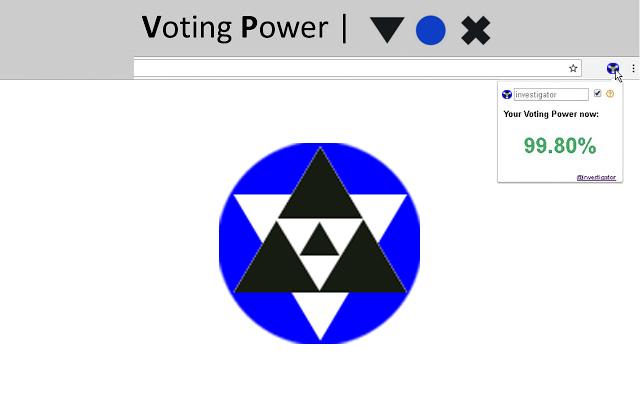 Voting Power   VOX