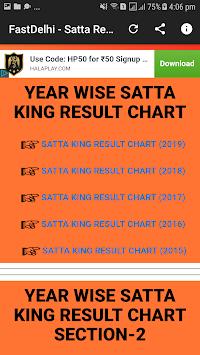Satta result 2016 gali   Satta King Gali Disawar Result