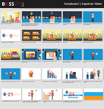 Photo: #Storyboard  MYT Management #ExplainerVideo Design by:http://bossvfx.com/