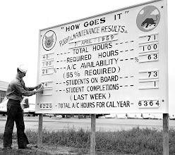 "Photo: ""HOW GOES IT"" board is changed by K.L. RIley, YN3 from Training Admin."