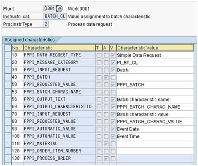 sap pppi process instruction category page 1 saps word we sap rh sapsword com