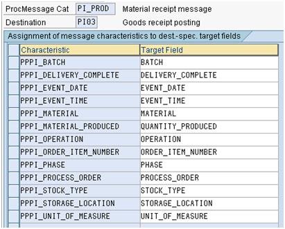 sap pppi process message categories saps word we sap for your cause rh sapsword com