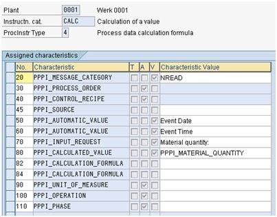 sap pppi process instruction category page 2 saps word we sap rh sapsword com  sap pp user manual docment