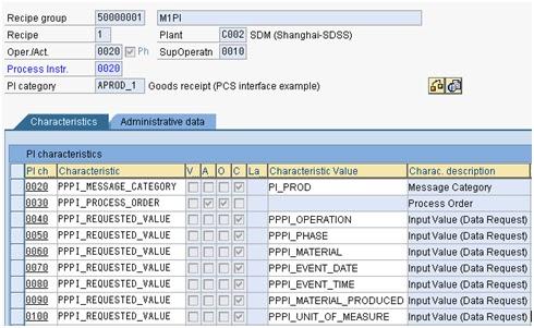 sap pppi process industry master recipe saps word we sap for rh sapsword com