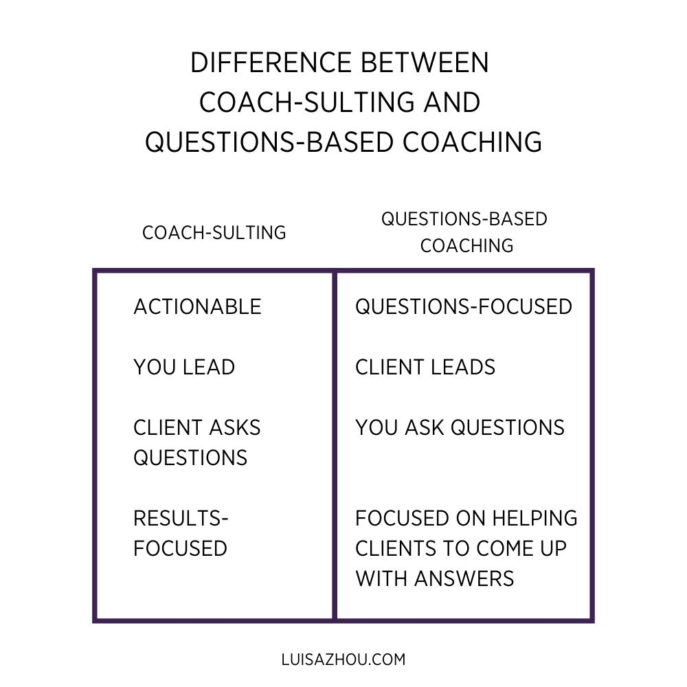 coach-sulting overview
