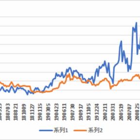 1月19日時点のCMEのBTC先物建玉分析、中期的には6,647ドルの下押し圧力【フィスコ・ビットコインニュース】