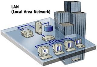 Resultado de imagem para LAN rede