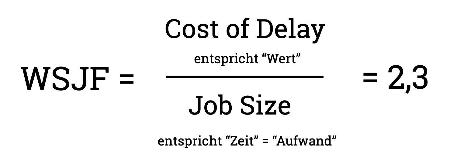"""WSJF als Gegenüberstellung der """"Cost of Delay"""" und der """"Job Size"""""""