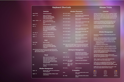Ubuntu Unity Shortcuts wallpaper