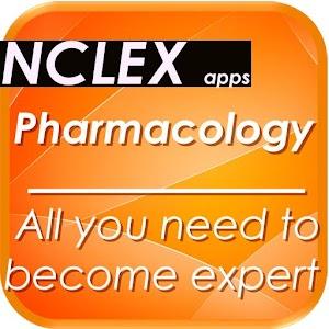 NCLEX Pharmacology Test Bank