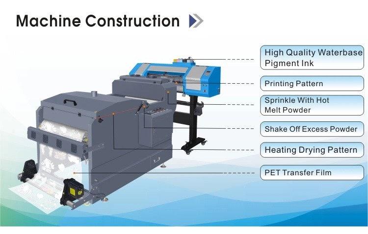 powder heat transfer system