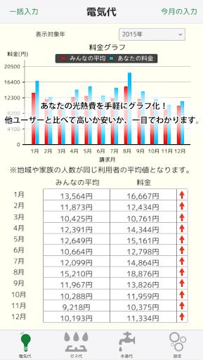 みんなの光熱費 - 電気・ガス・水道を一括管理 比較