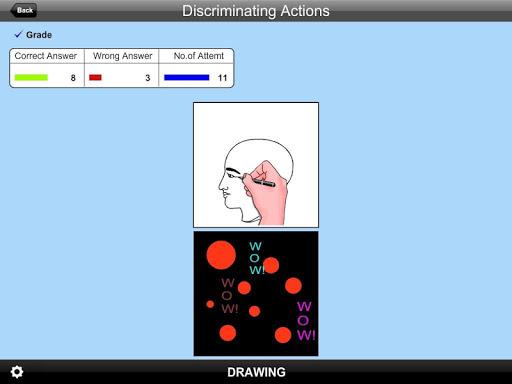 Discriminating Actions Lite