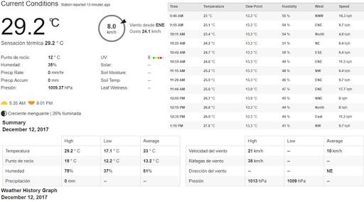 Tiempo CABA 14.7 screenshots 5
