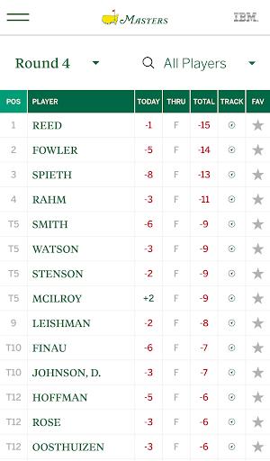 The Masters Golf Tournament screenshot 1